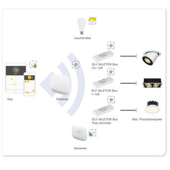 SLV Valeto Smart Home System